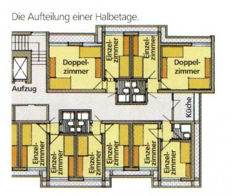 Zimmer - Kolpinghaus Neuss